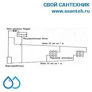 14323 ТЕПЛОТЕХ, ЭВП - 3 Котел электрический настенный, мощность - 3/2/1 кВт т/регулятор, авт.выкл