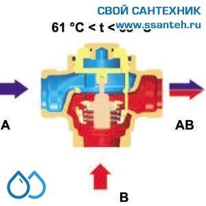 15565 HERZ 1776613 Teplomix Клапан трехходовой термостатический для твердотопливного котла DN25,  Kvs 11,0 м3/час, +55°С, байпас отключаемый