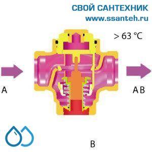 15566 HERZ 1776614 Teplomix Клапан трехходовой термостатический для твердотопливного котла DN32,  Kvs 14,0 м3/час, +55°С, байпас отключаемый