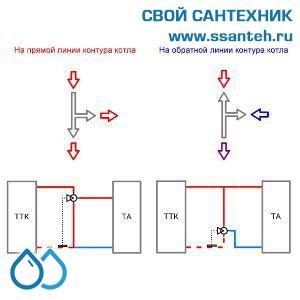 18775 TERMICUS 7745T742120 Клапан трехходовой термостатический для смесительных узлов, DN20, +40...+70°С, Kvs 5,5 м3/час, с выносным термобаллоном (левый)